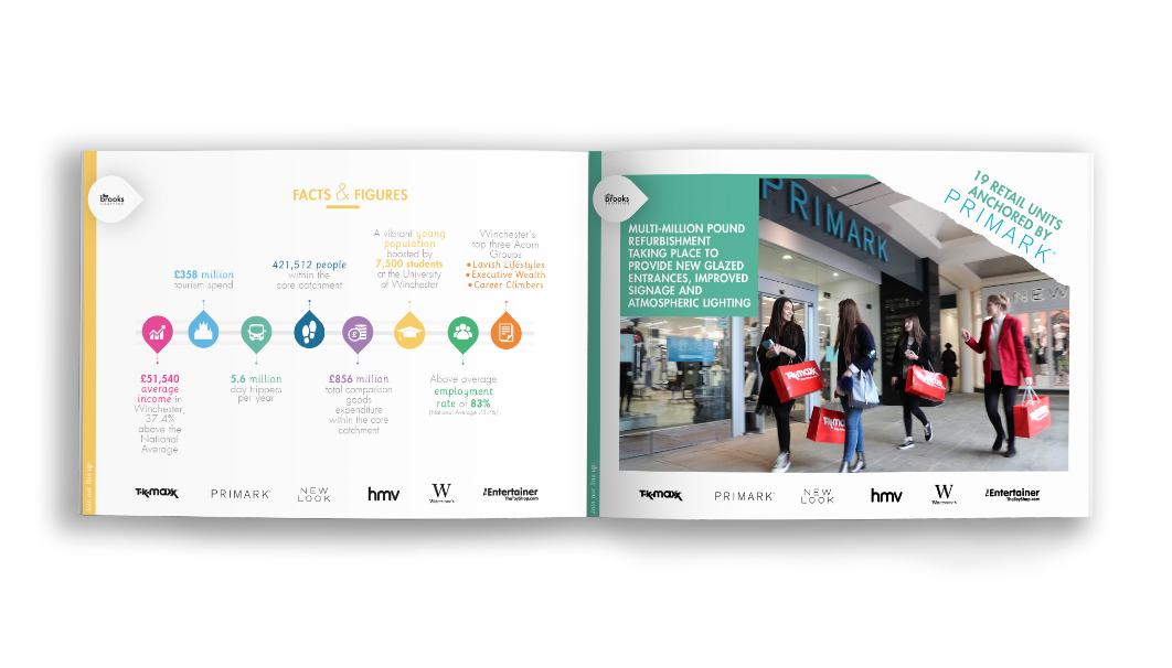 shopping centre lettings brochure